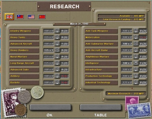 Strategic Command WWII - Global Conflict - tech